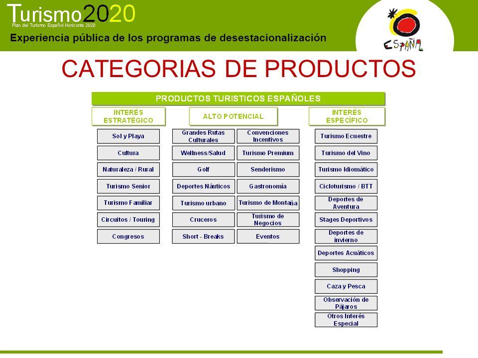 CATEGORIAS DE PRODUCTOS