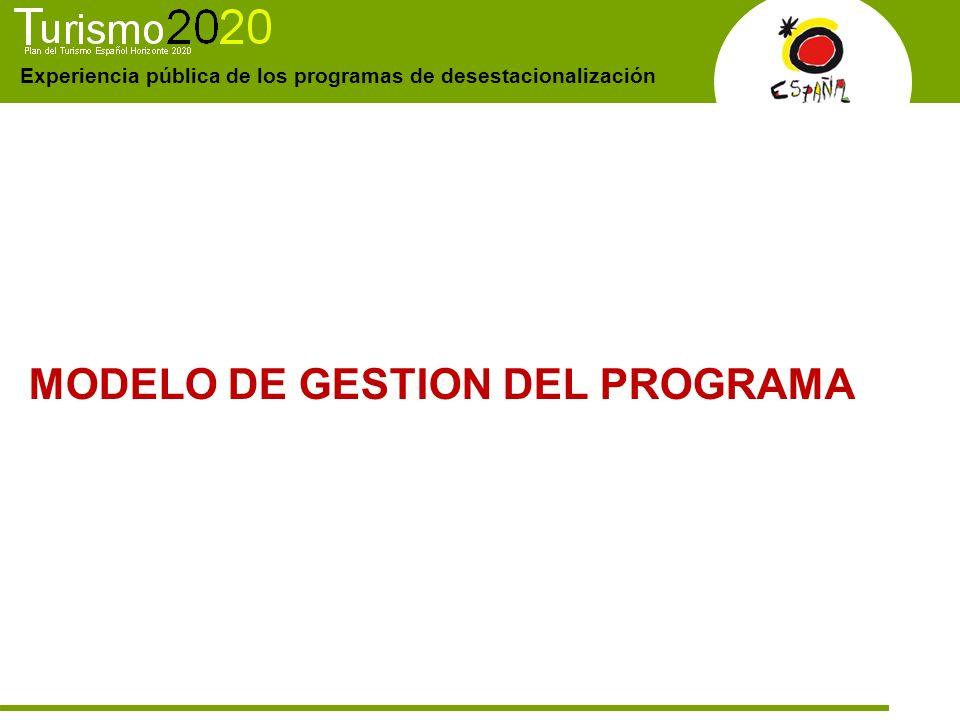 MODELO DE GESTION DEL PROGRAMA