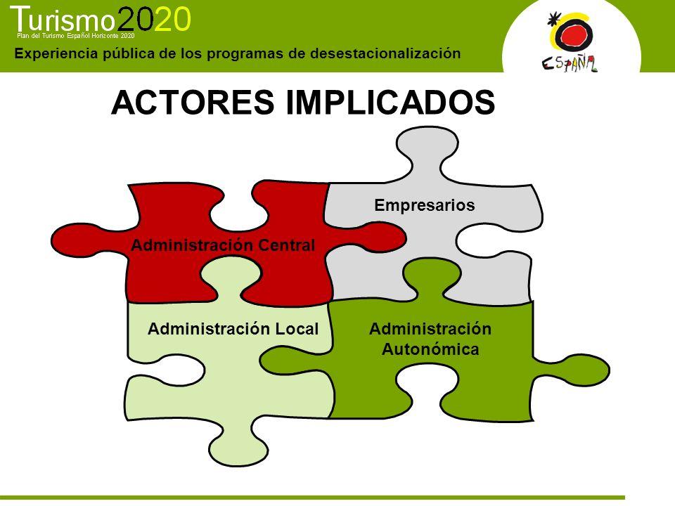 Administración Central Administración Autonómica