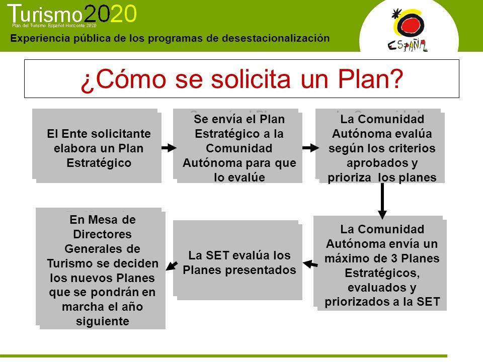 ¿Cómo se solicita un Plan