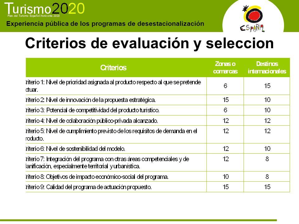 Criterios de evaluación y seleccion