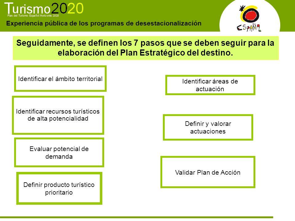 Seguidamente, se definen los 7 pasos que se deben seguir para la elaboración del Plan Estratégico del destino.