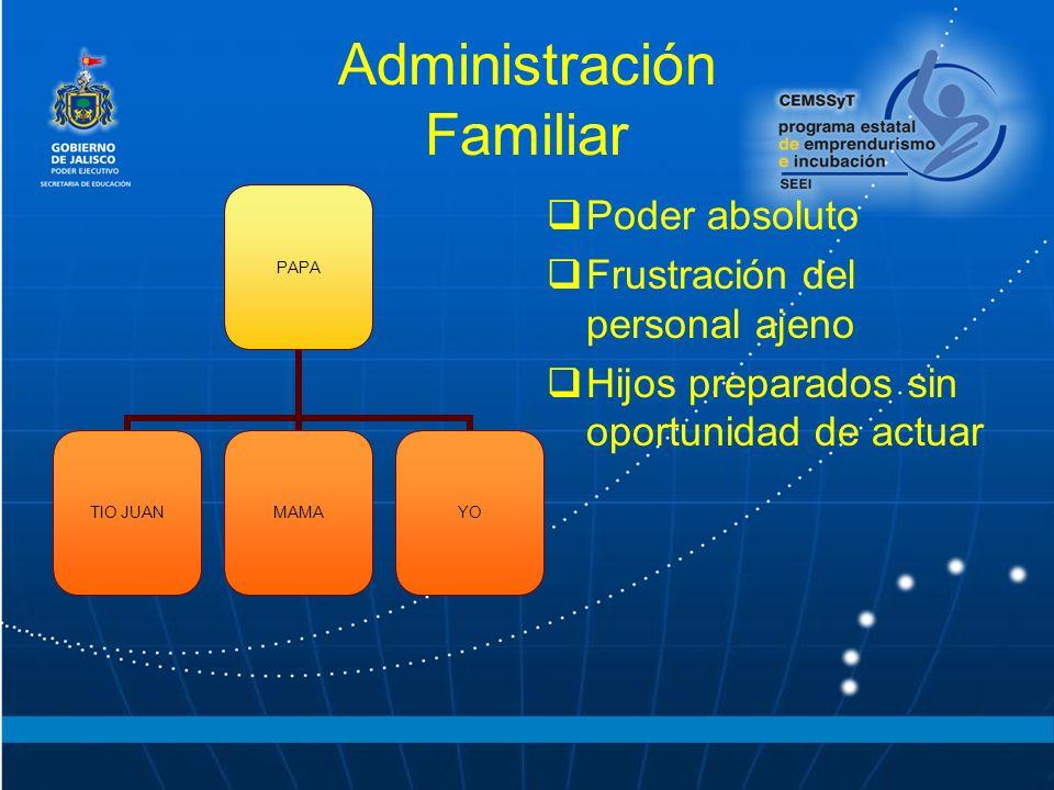 Administración Familiar