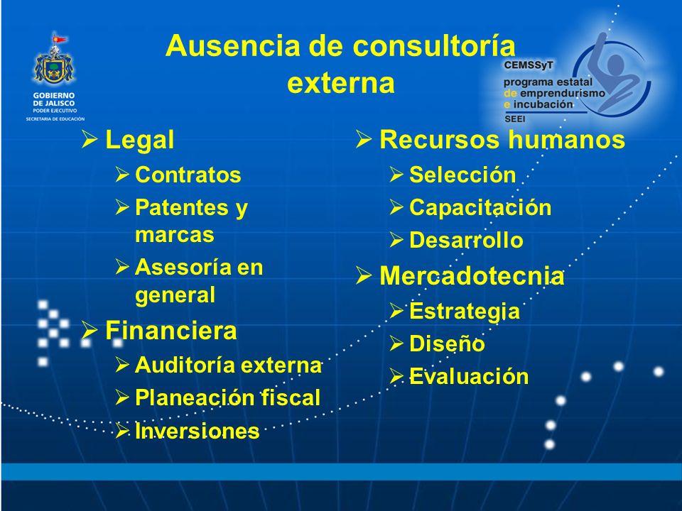 Ausencia de consultoría externa