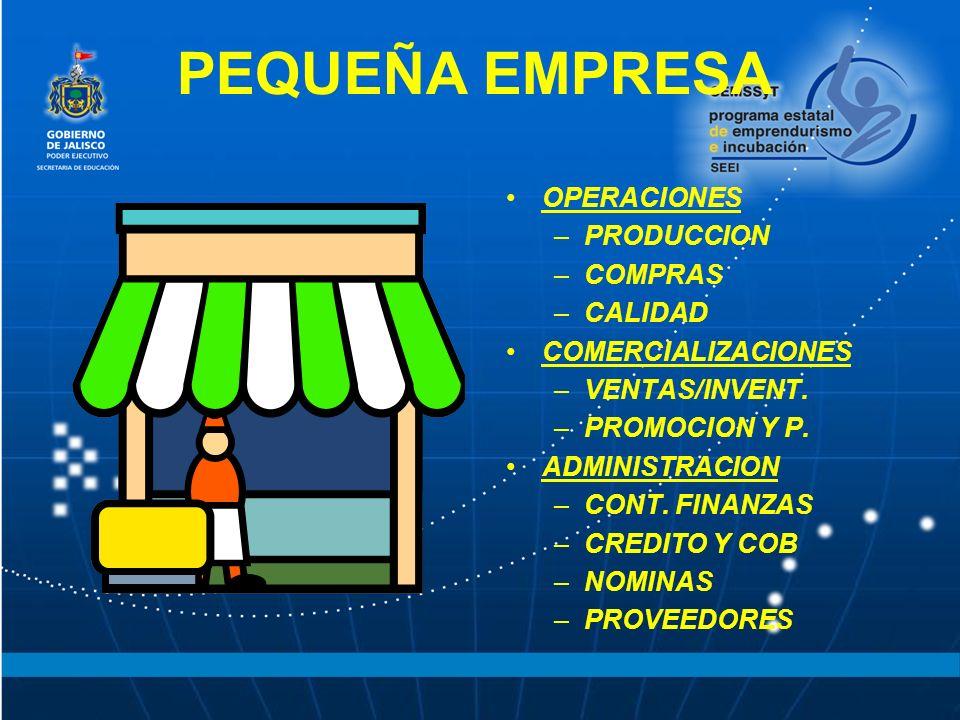 PEQUEÑA EMPRESA OPERACIONES PRODUCCION COMPRAS CALIDAD