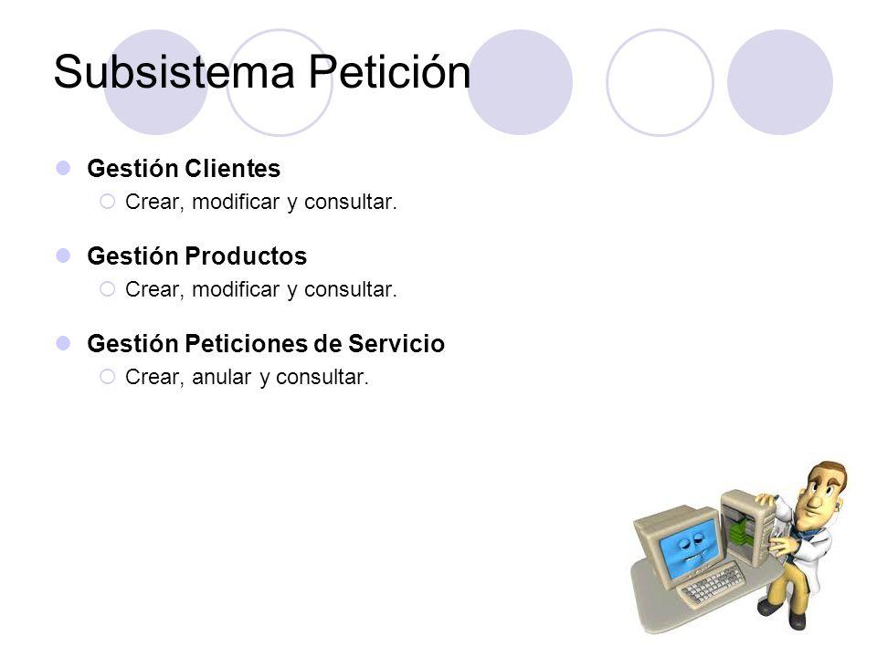 Subsistema Petición Gestión Clientes Gestión Productos