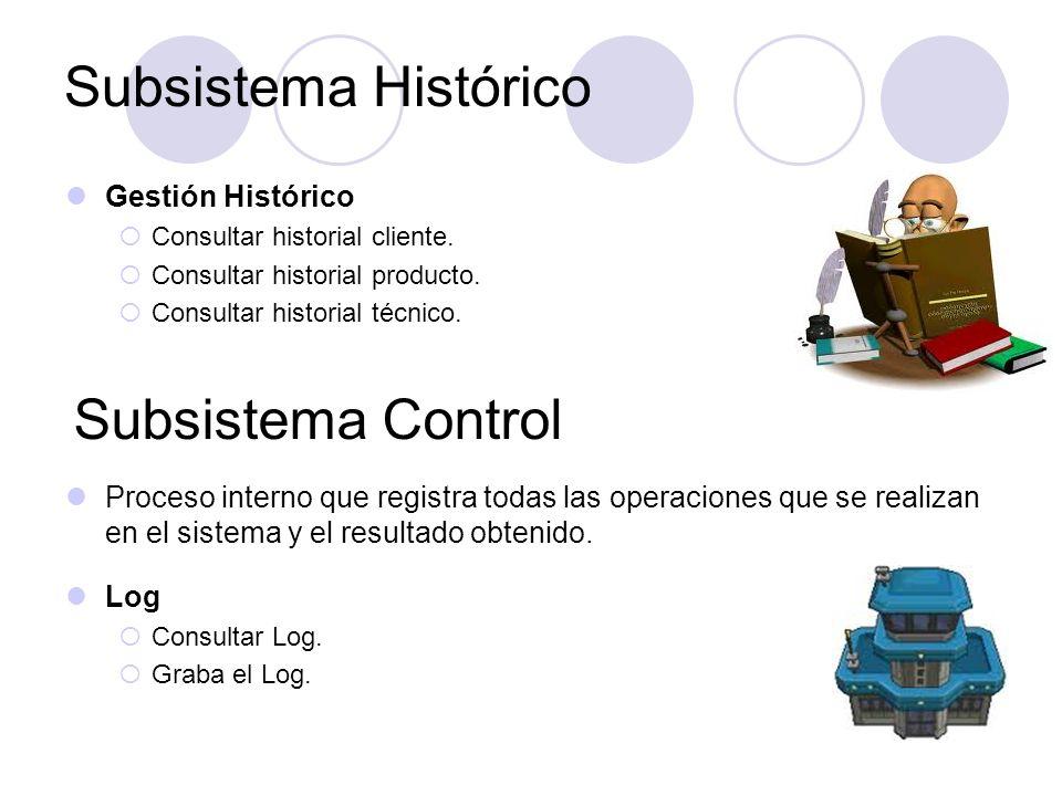 Subsistema Histórico Subsistema Control Gestión Histórico