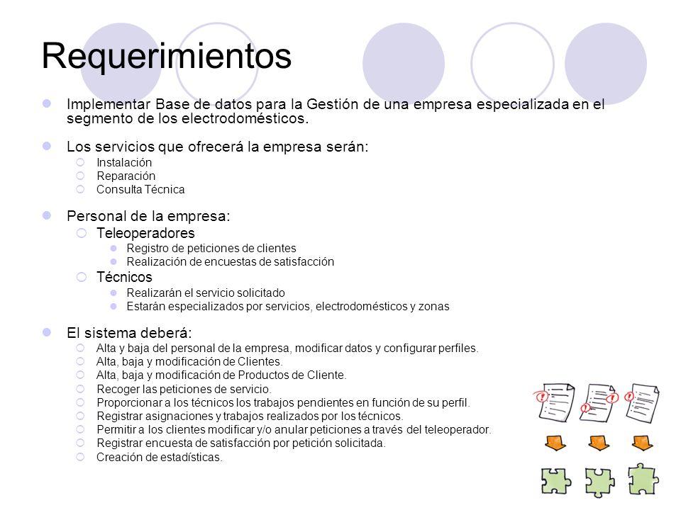Requerimientos Implementar Base de datos para la Gestión de una empresa especializada en el segmento de los electrodomésticos.