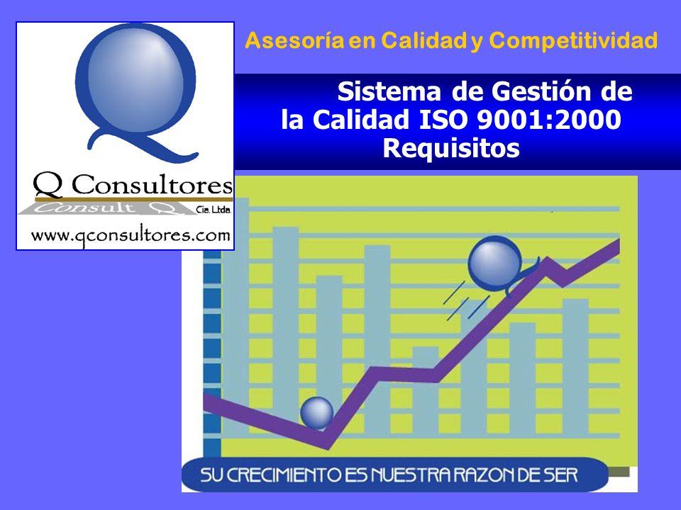 Sistema de Gestión de la Calidad ISO 9001:2000 Requisitos