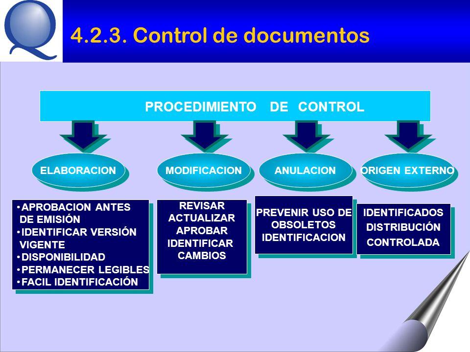 4.2.3. Control de documentos PROCEDIMIENTO DE CONTROL ELABORACION