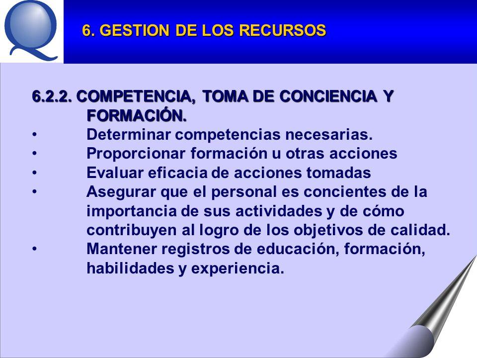 6. GESTION DE LOS RECURSOS