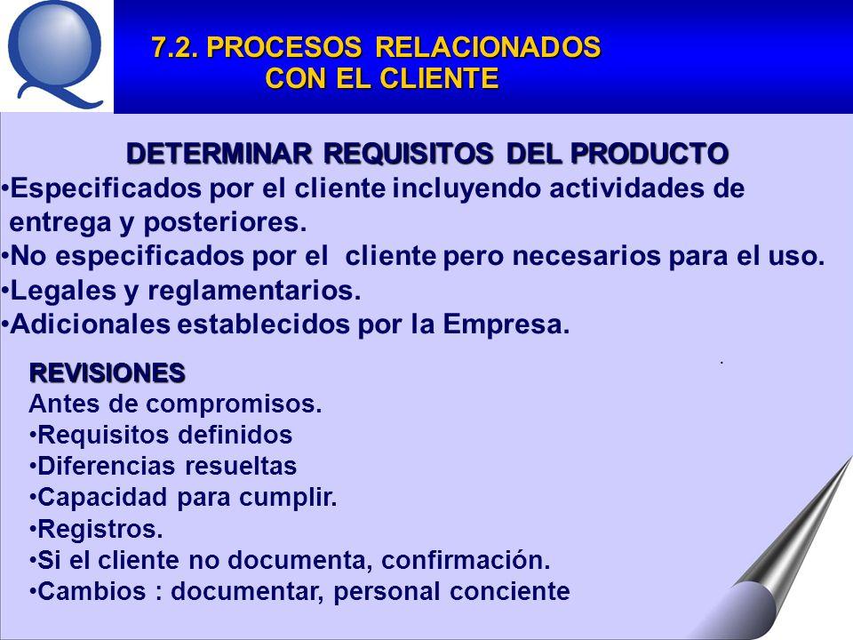 7.2. PROCESOS RELACIONADOS DETERMINAR REQUISITOS DEL PRODUCTO