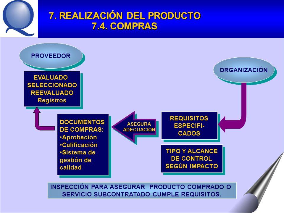 7. REALIZACIÓN DEL PRODUCTO 7.4. COMPRAS