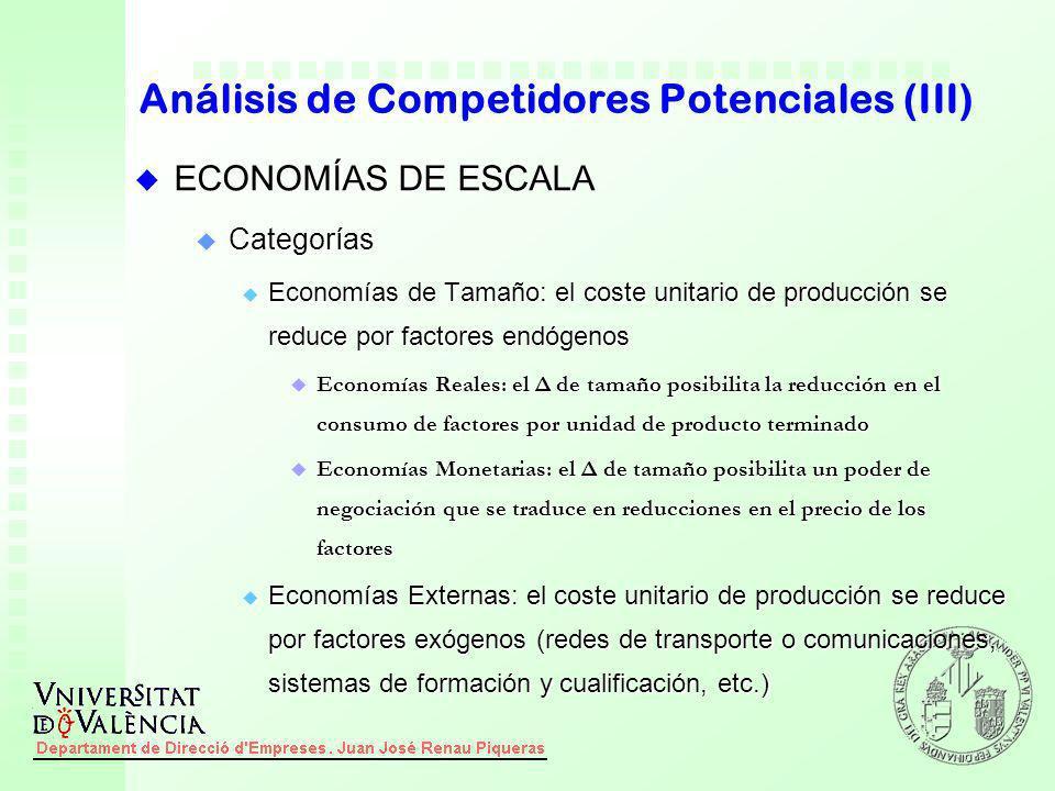 Análisis de Competidores Potenciales (III)