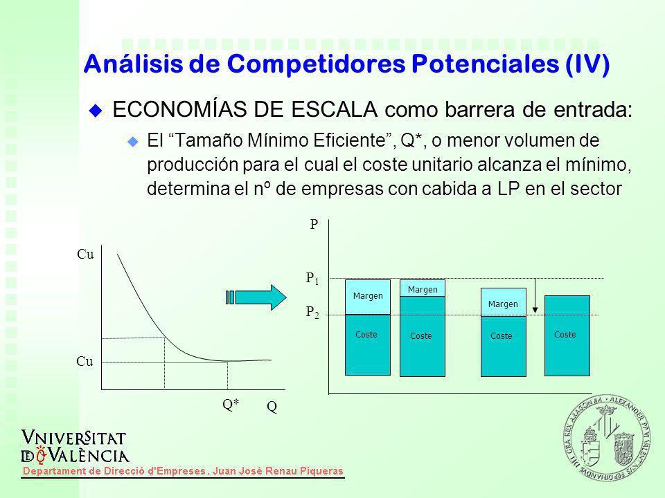 Análisis de Competidores Potenciales (IV)