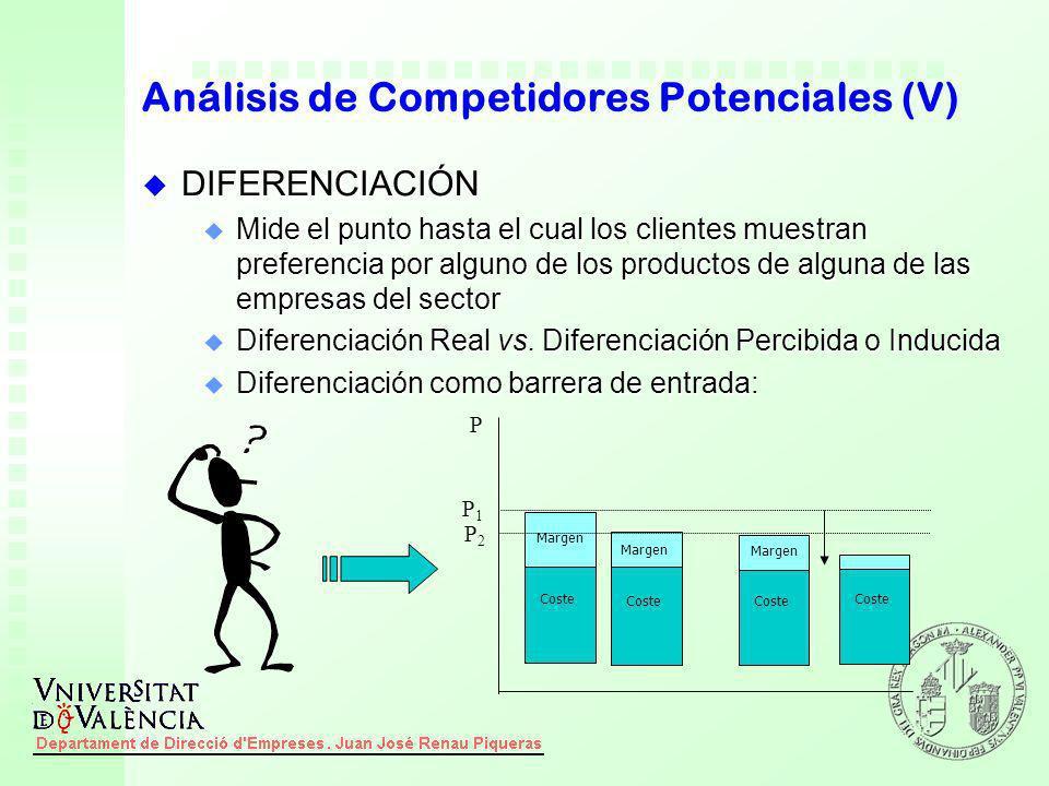 Análisis de Competidores Potenciales (V)