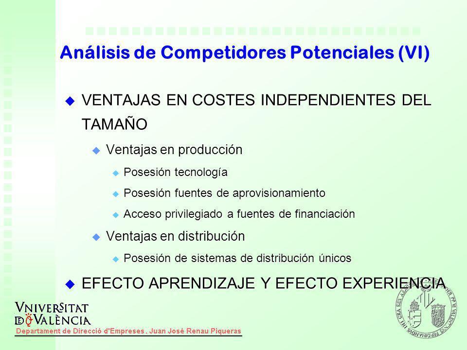 Análisis de Competidores Potenciales (VI)