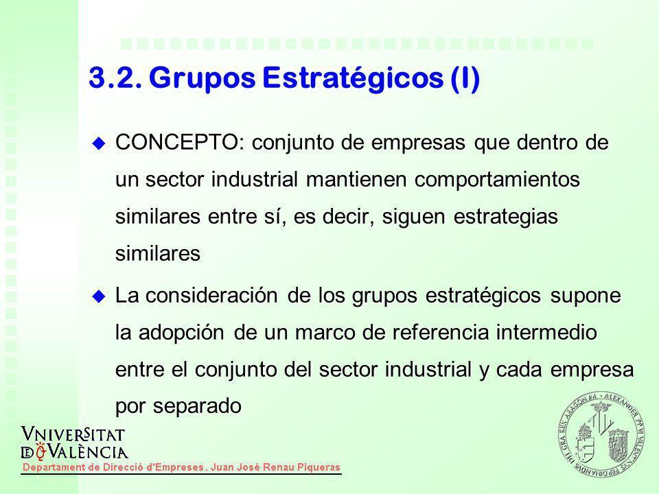 3.2. Grupos Estratégicos (I)
