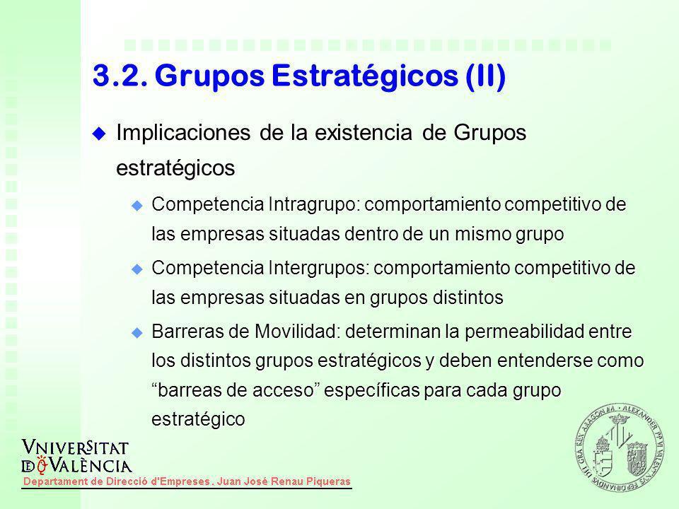 3.2. Grupos Estratégicos (II)