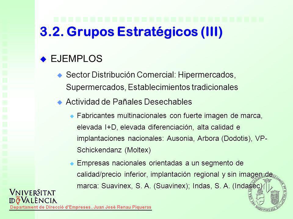 3.2. Grupos Estratégicos (III)