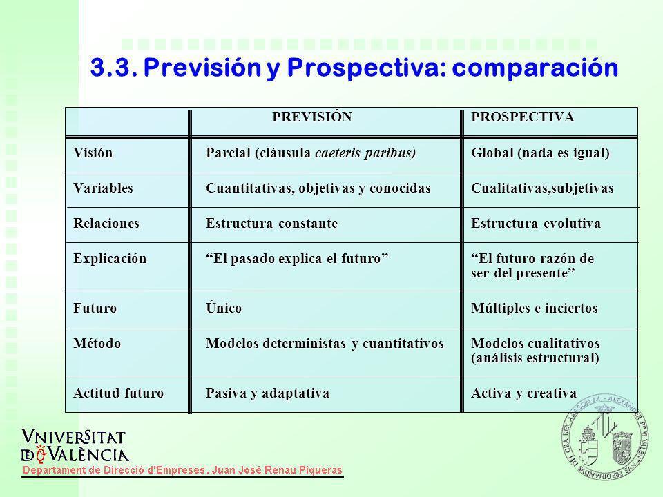 3.3. Previsión y Prospectiva: comparación