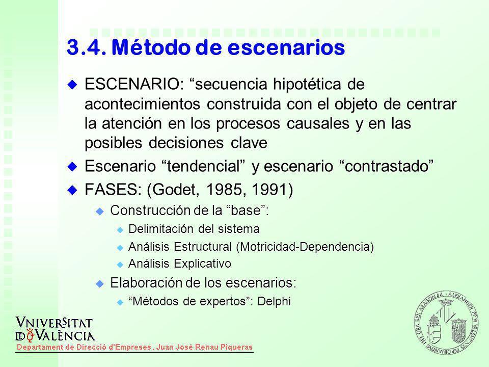 3.4. Método de escenarios