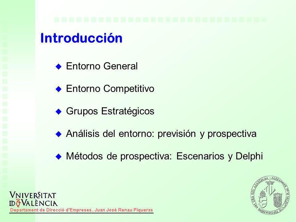 Introducción Entorno General Entorno Competitivo Grupos Estratégicos