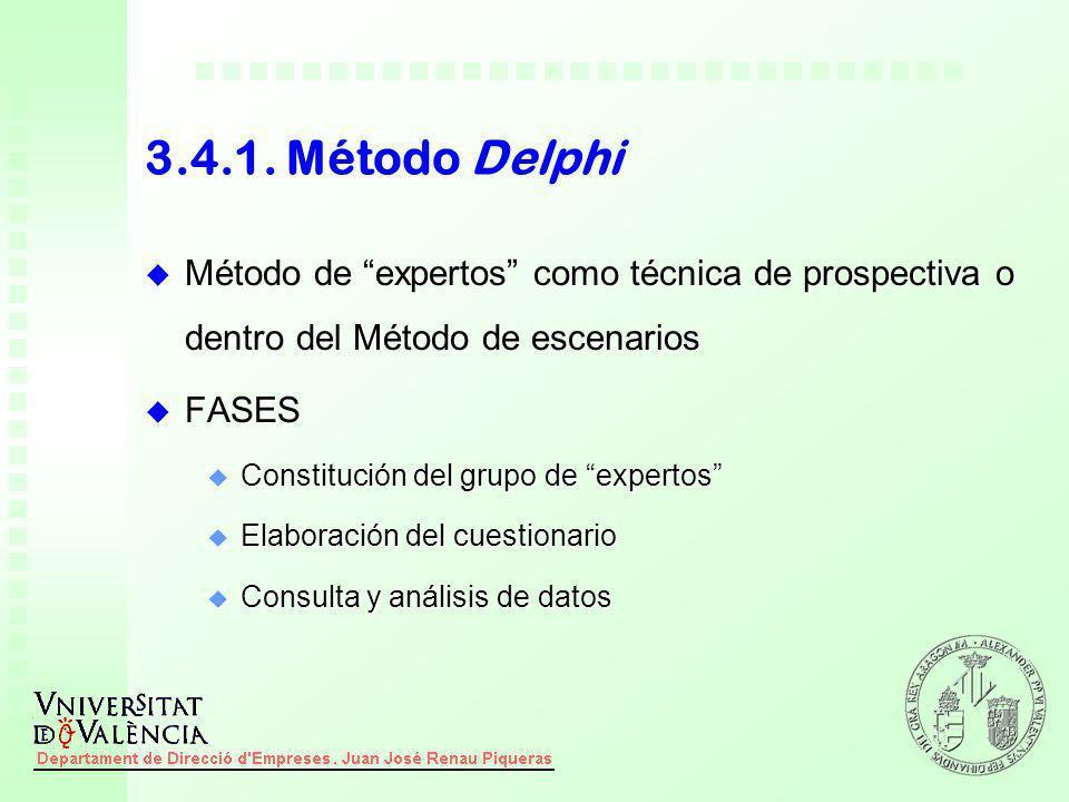 3.4.1. Método Delphi Método de expertos como técnica de prospectiva o dentro del Método de escenarios.