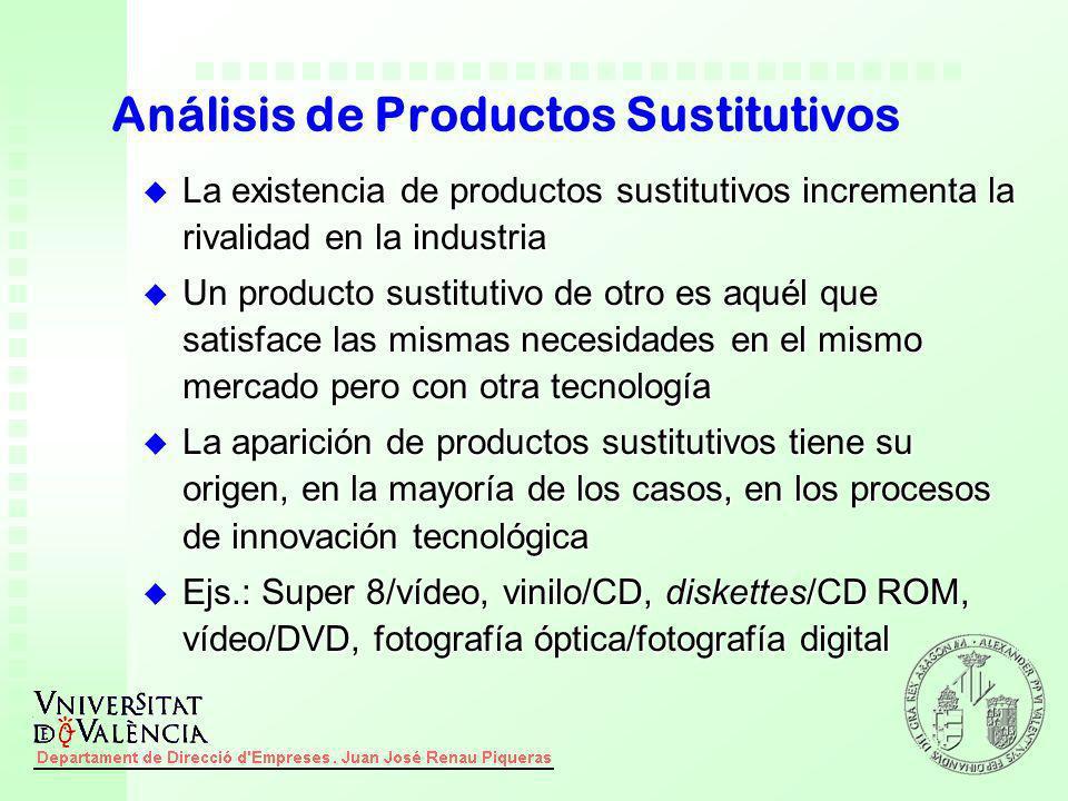Análisis de Productos Sustitutivos