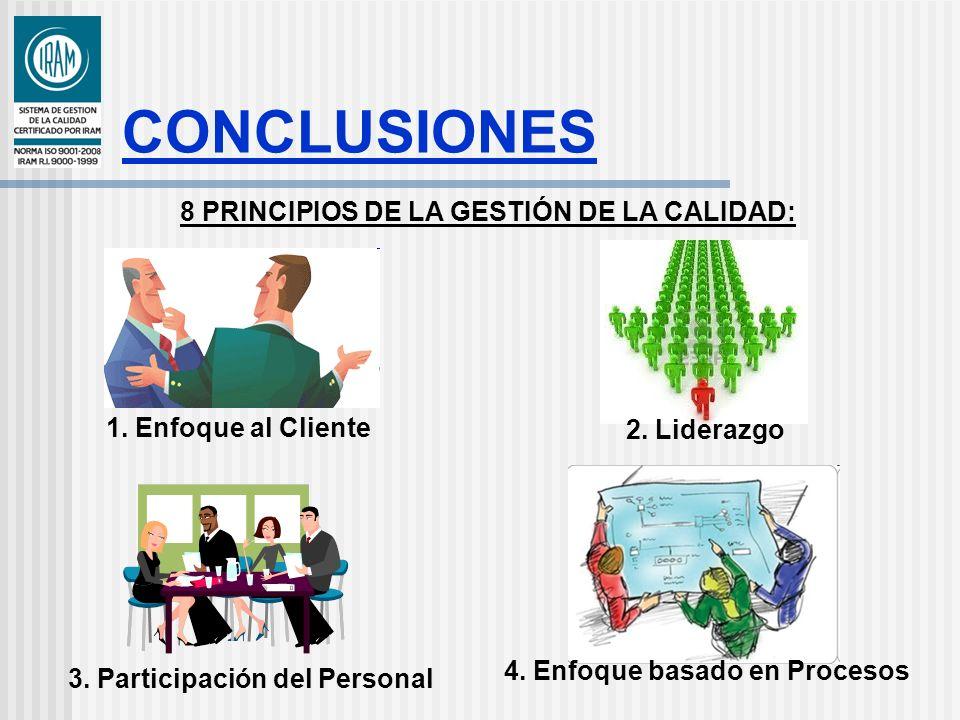 8 PRINCIPIOS DE LA GESTIÓN DE LA CALIDAD: