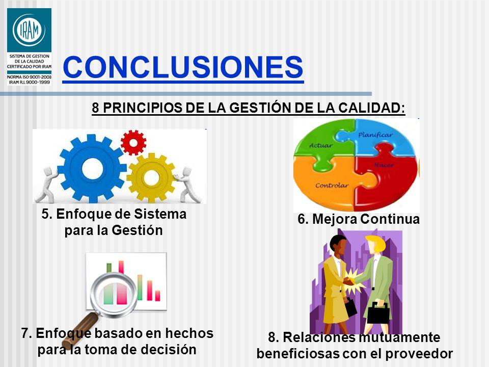 CONCLUSIONES 8 PRINCIPIOS DE LA GESTIÓN DE LA CALIDAD: