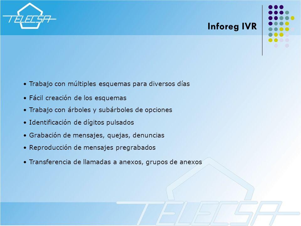 Inforeg IVR Trabajo con múltiples esquemas para diversos días