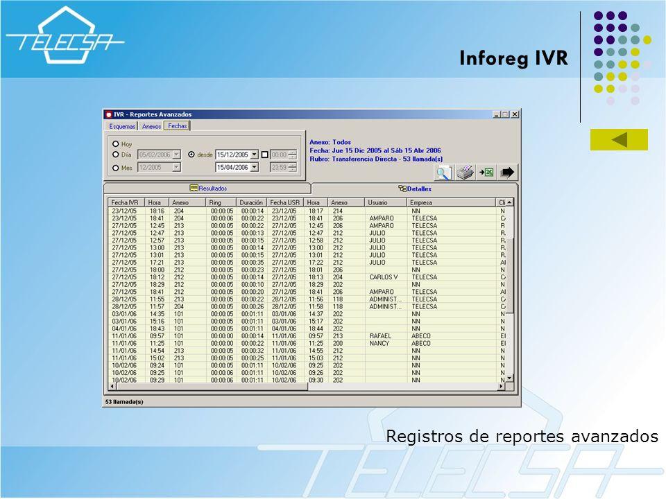 Inforeg IVR Registros de reportes avanzados