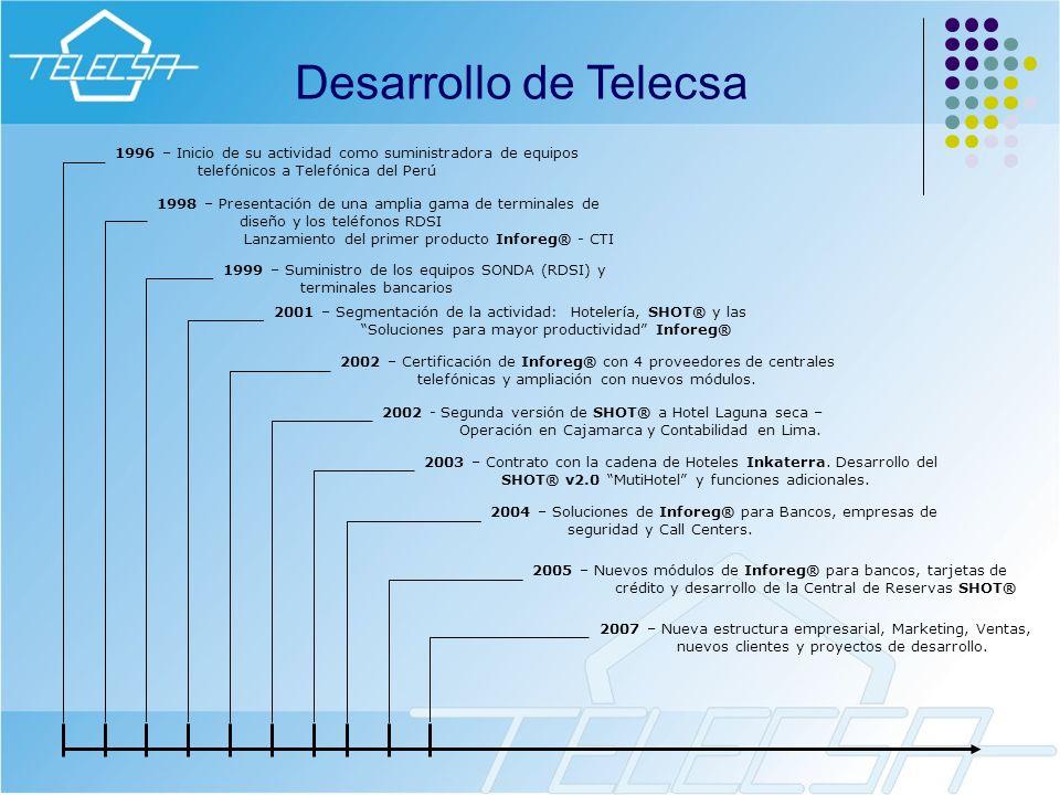 Desarrollo de Telecsa 1996 – Inicio de su actividad como suministradora de equipos telefónicos a Telefónica del Perú.