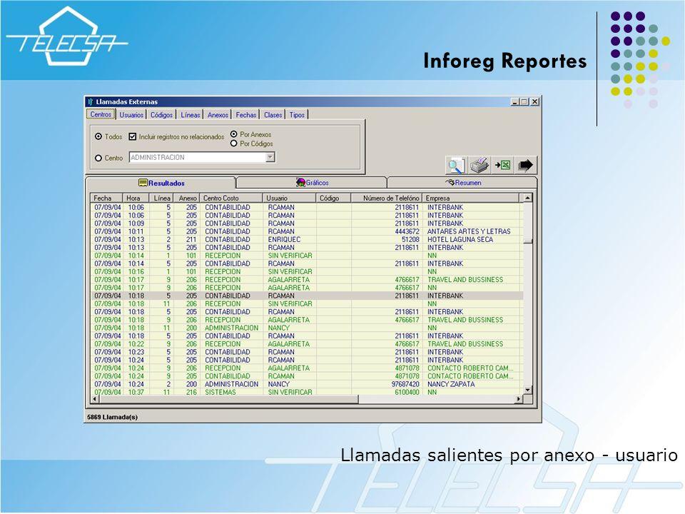 Inforeg Reportes Llamadas salientes por anexo - usuario