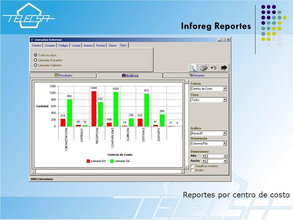 Inforeg Reportes Reportes por centro de costo