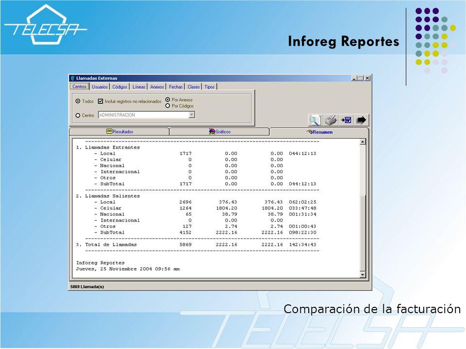 Inforeg Reportes Comparación de la facturación
