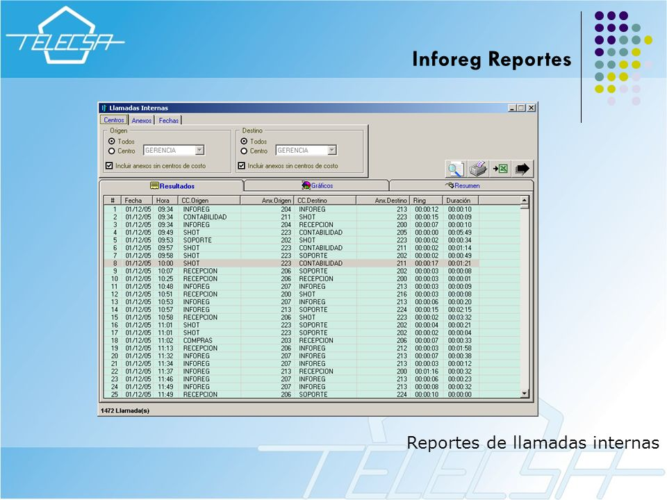 Inforeg Reportes Reportes de llamadas internas