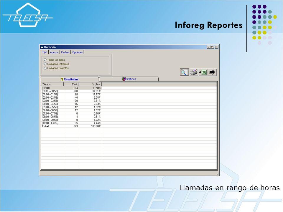Inforeg Reportes Llamadas en rango de horas