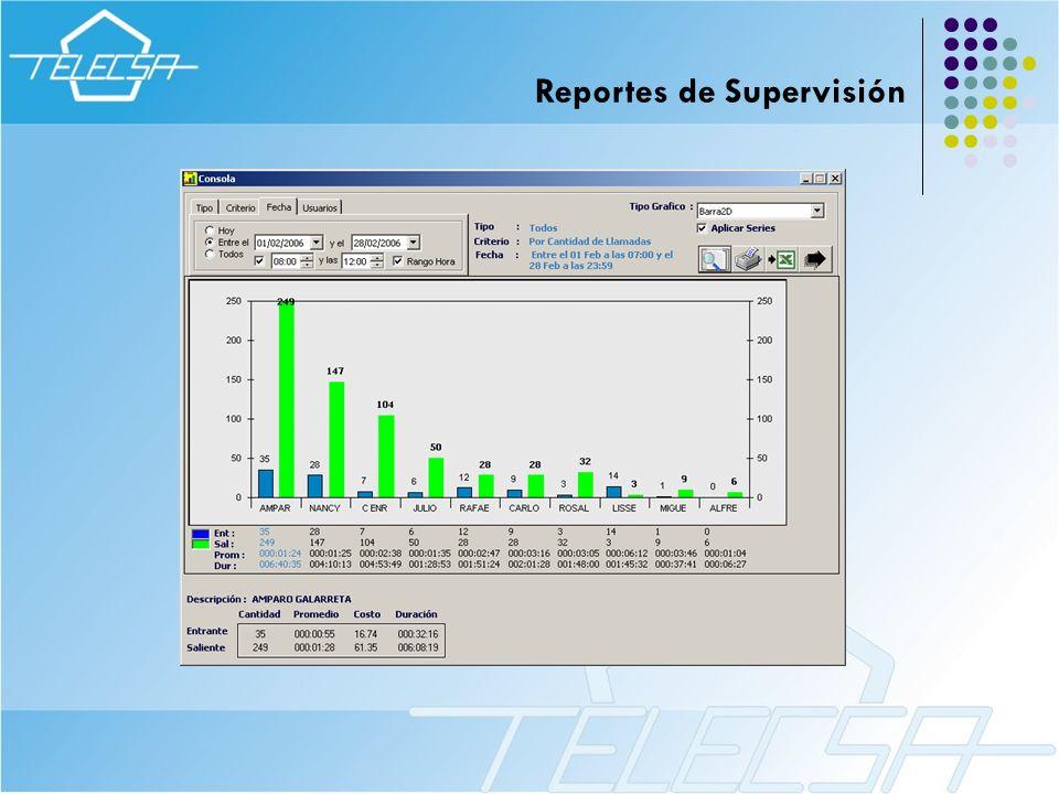 Reportes de Supervisión