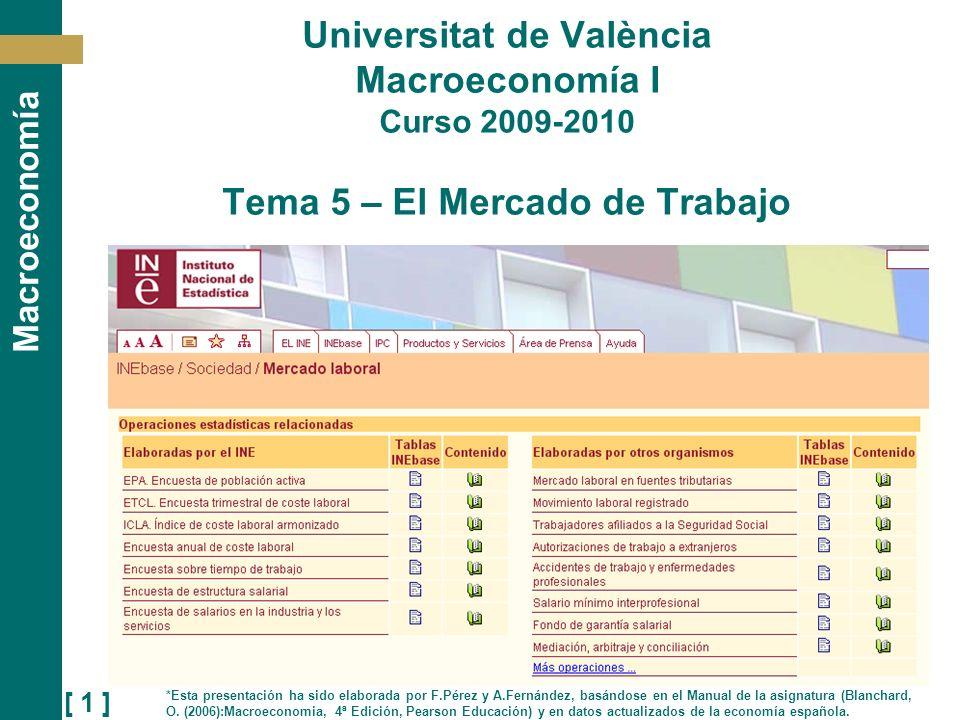 Universitat de València Macroeconomía I Curso 2009-2010 Tema 5 – El Mercado de Trabajo