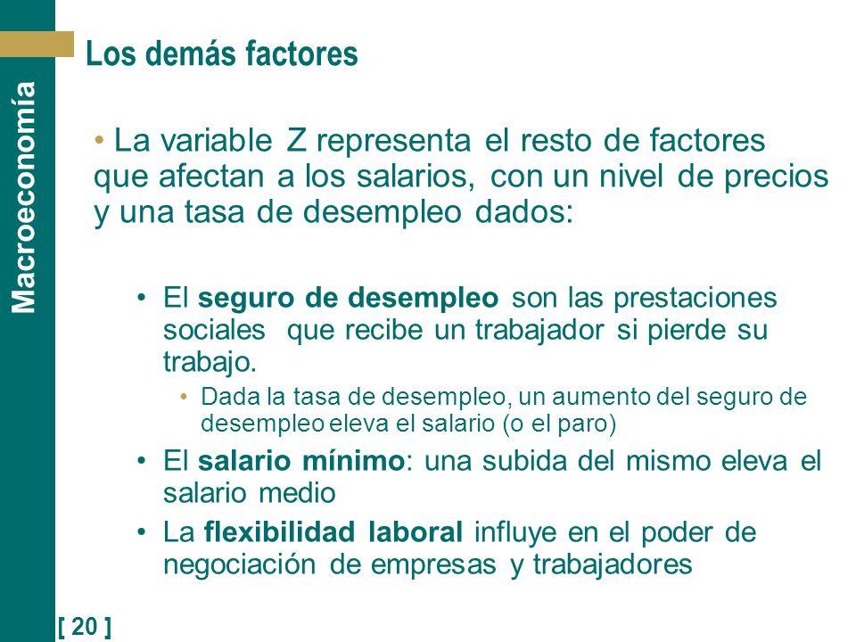 Los demás factores La variable Z representa el resto de factores que afectan a los salarios, con un nivel de precios y una tasa de desempleo dados: