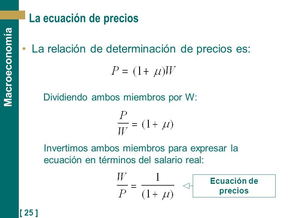 La ecuación de precios La relación de determinación de precios es: