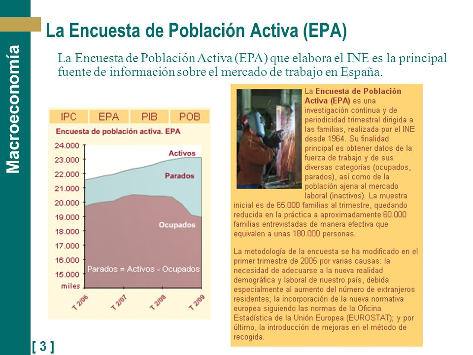 La Encuesta de Población Activa (EPA)