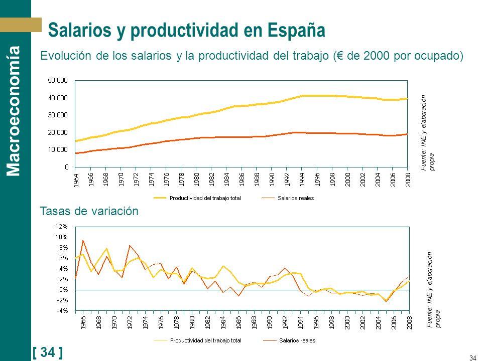 Salarios y productividad en España