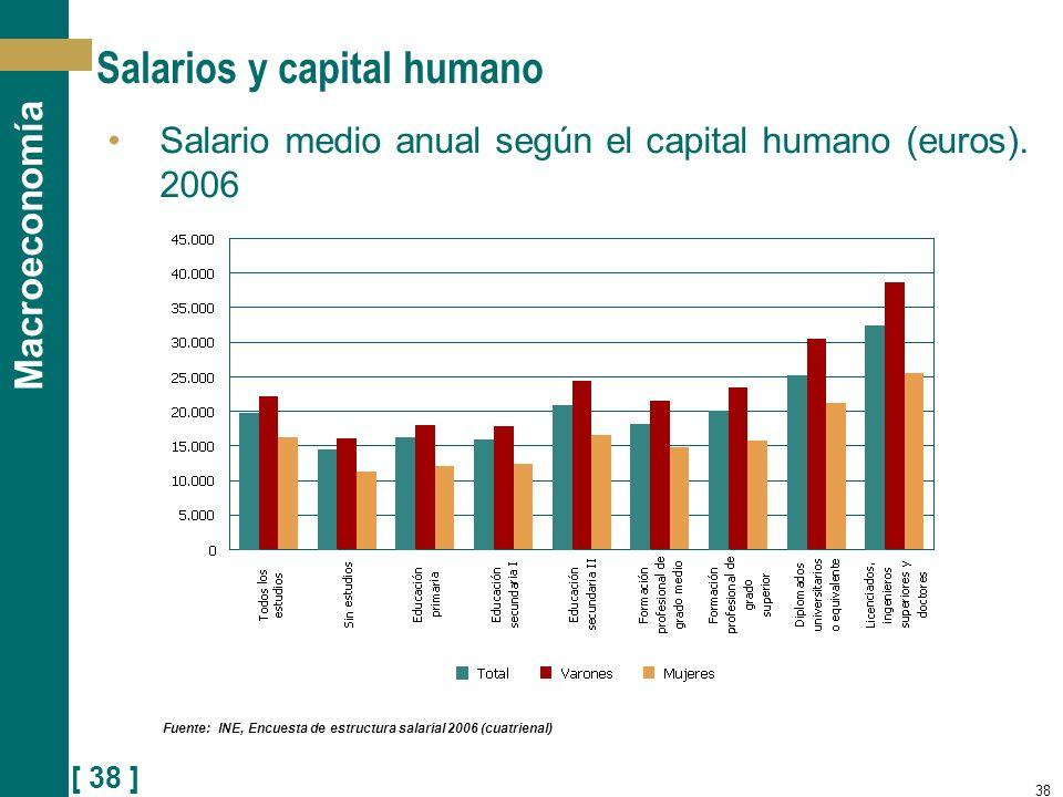 Salarios y capital humano