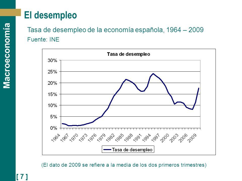 El desempleo Tasa de desempleo de la economía española, 1964 – 2009