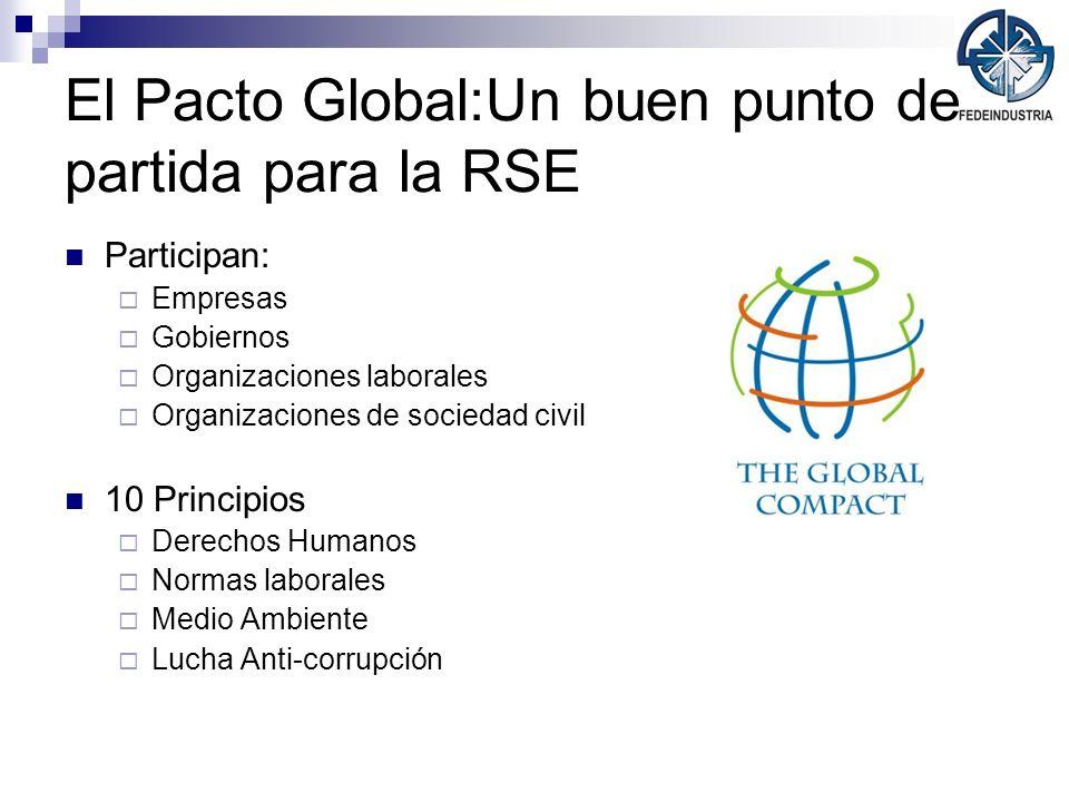 El Pacto Global:Un buen punto de partida para la RSE