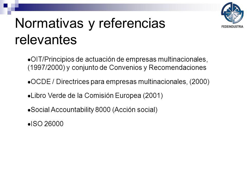 Normativas y referencias relevantes