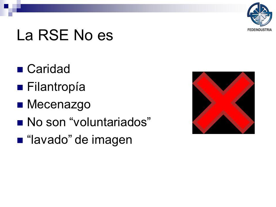 La RSE No es Caridad Filantropía Mecenazgo No son voluntariados